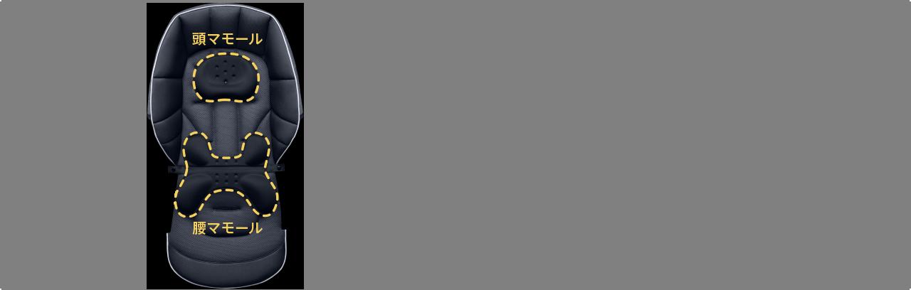 自然な姿勢をサポートする(特許取得) メディカル成長マモール