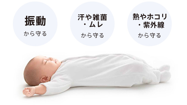 Total Protect Systemで、赤ちゃんを守る。